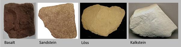 Basalt, Sandstein, Löss, Kalkstein